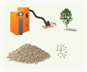 opties Ekopower